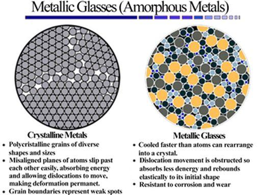 Verres métalliques